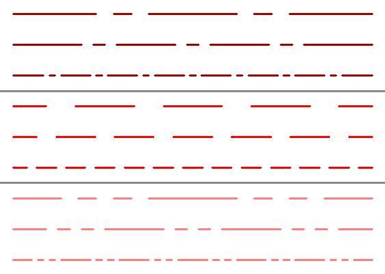 Adaptando Las Escalas De Líneas De Autocad En Tus Dibujos Aprendeacadrapido Com